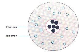 erwin schrödinger atomic theory timeline